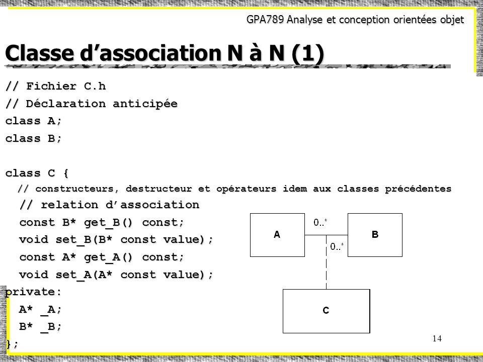 GPA789 Analyse et conception orientées objet 14 Classe dassociation N à N (1) // Fichier C.h // Déclaration anticipée class A; class B; class C { // c