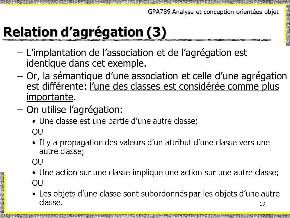 GPA789 Analyse et conception orientées objet 19 Relation dagrégation (3) – –Limplantation de lassociation et de lagrégation est identique dans cet exemple.