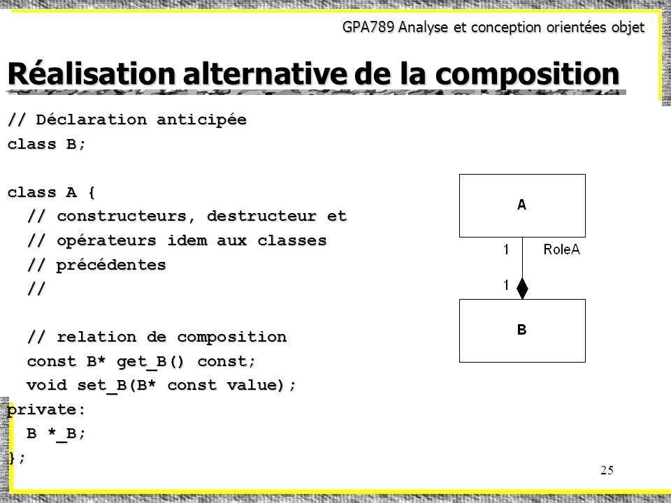 GPA789 Analyse et conception orientées objet 25 Réalisation alternative de la composition // Déclaration anticipée class B; class A { // constructeurs