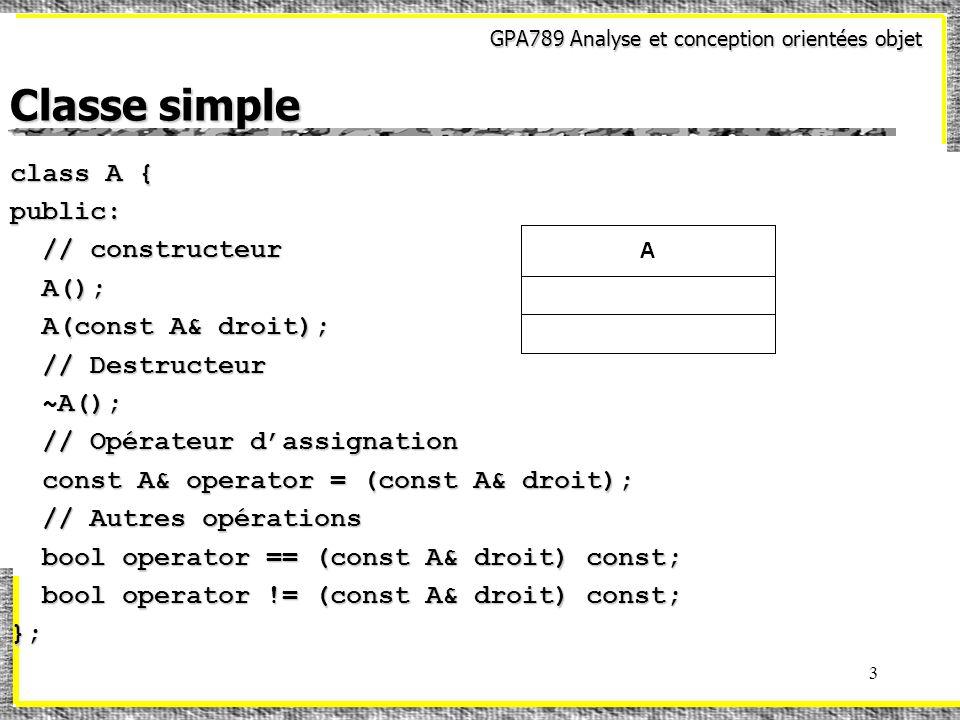 GPA789 Analyse et conception orientées objet 3 Classe simple class A { public: // constructeur // constructeur A(); A(); A(const A& droit); A(const A& droit); // Destructeur // Destructeur ~A(); ~A(); // Opérateur dassignation // Opérateur dassignation const A& operator = (const A& droit); const A& operator = (const A& droit); // Autres opérations // Autres opérations bool operator == (const A& droit) const; bool operator == (const A& droit) const; bool operator != (const A& droit) const; bool operator != (const A& droit) const;};