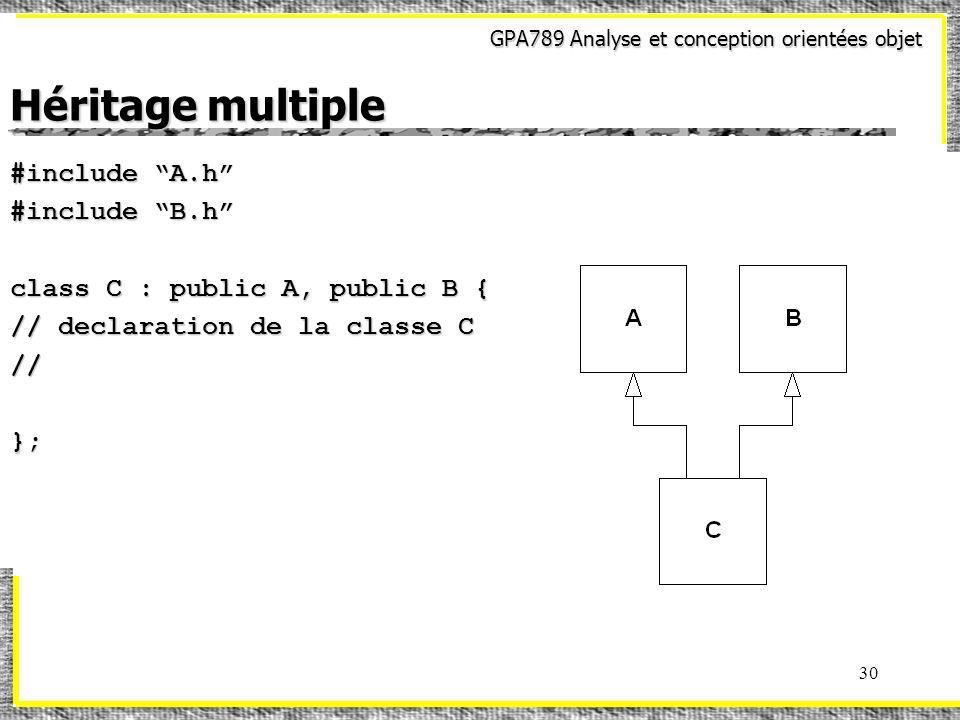 GPA789 Analyse et conception orientées objet 30 Héritage multiple #include A.h #include B.h class C : public A, public B { // declaration de la classe C // };