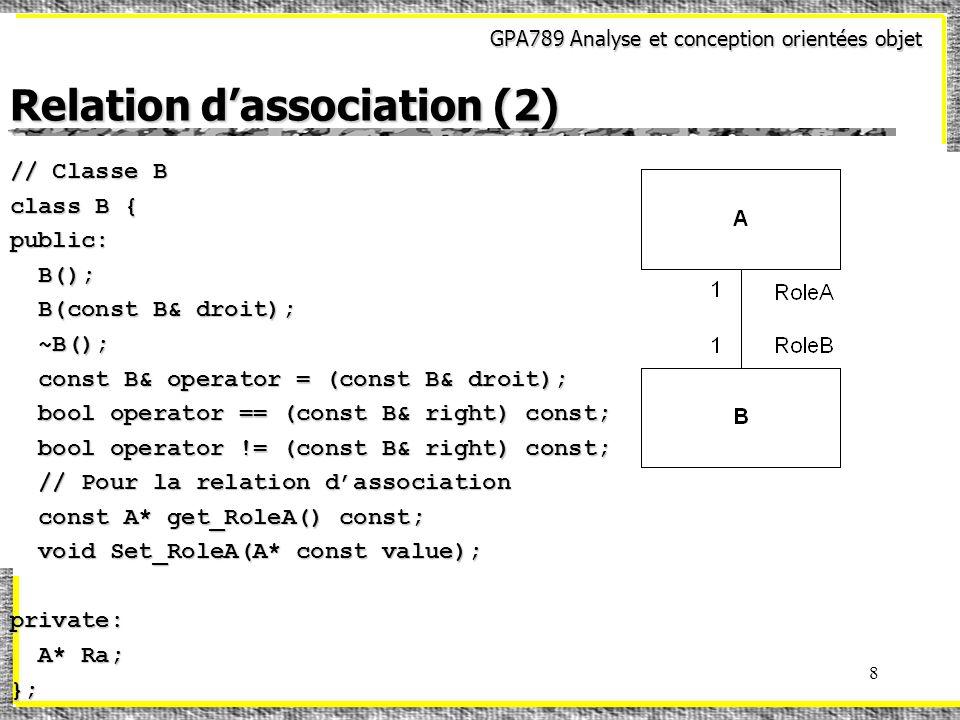 GPA789 Analyse et conception orientées objet 8 Relation dassociation (2) // Classe B class B { public: B(); B(); B(const B& droit); B(const B& droit);