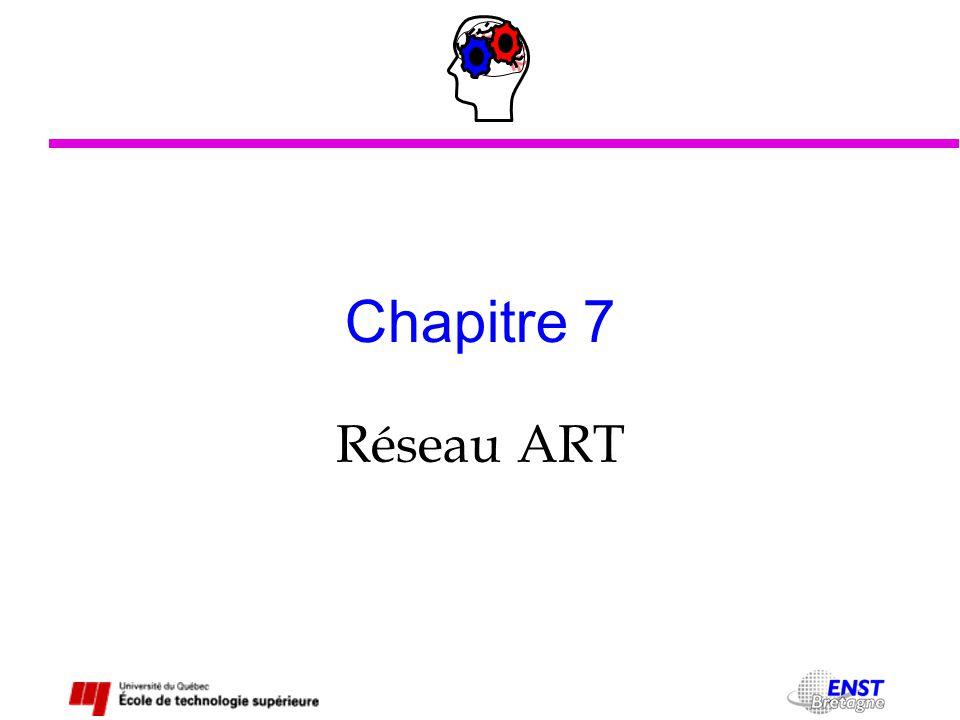 GPA-779 Application des réseaux de neurones et des systèmes experts Cours #9 - 12 7.2Modèle générique ART n ART:Adaptive Resonnance Theory Classification non-supervisée