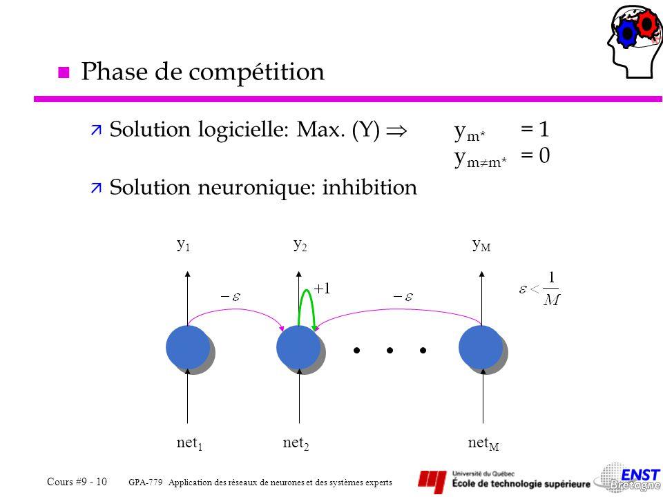 GPA-779 Application des réseaux de neurones et des systèmes experts Cours #9 - 10 n Phase de compétition ä Solution logicielle: Max.