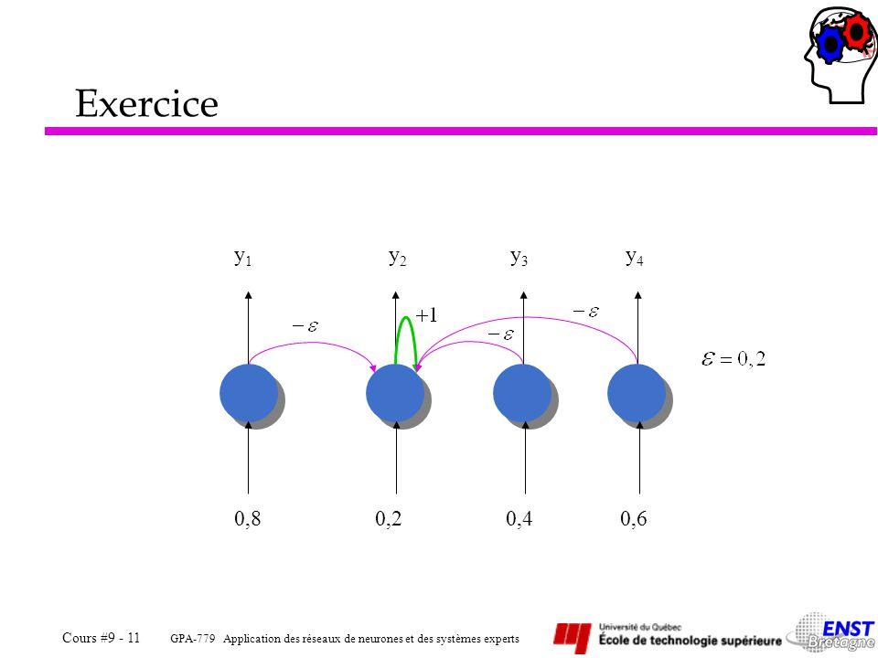 GPA-779 Application des réseaux de neurones et des systèmes experts Cours #9 - 11 Exercice y1y1 y2y2 y4y4 0,80,20,6 y3y3 0,4