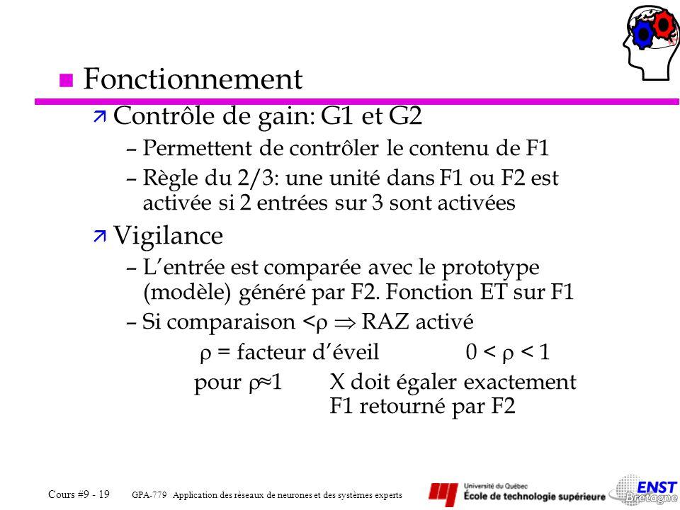 GPA-779 Application des réseaux de neurones et des systèmes experts Cours #9 - 19 n Fonctionnement ä Contrôle de gain: G1 et G2 –Permettent de contrôler le contenu de F1 –Règle du 2/3: une unité dans F1 ou F2 est activée si 2 entrées sur 3 sont activées ä Vigilance –Lentrée est comparée avec le prototype (modèle) généré par F2.
