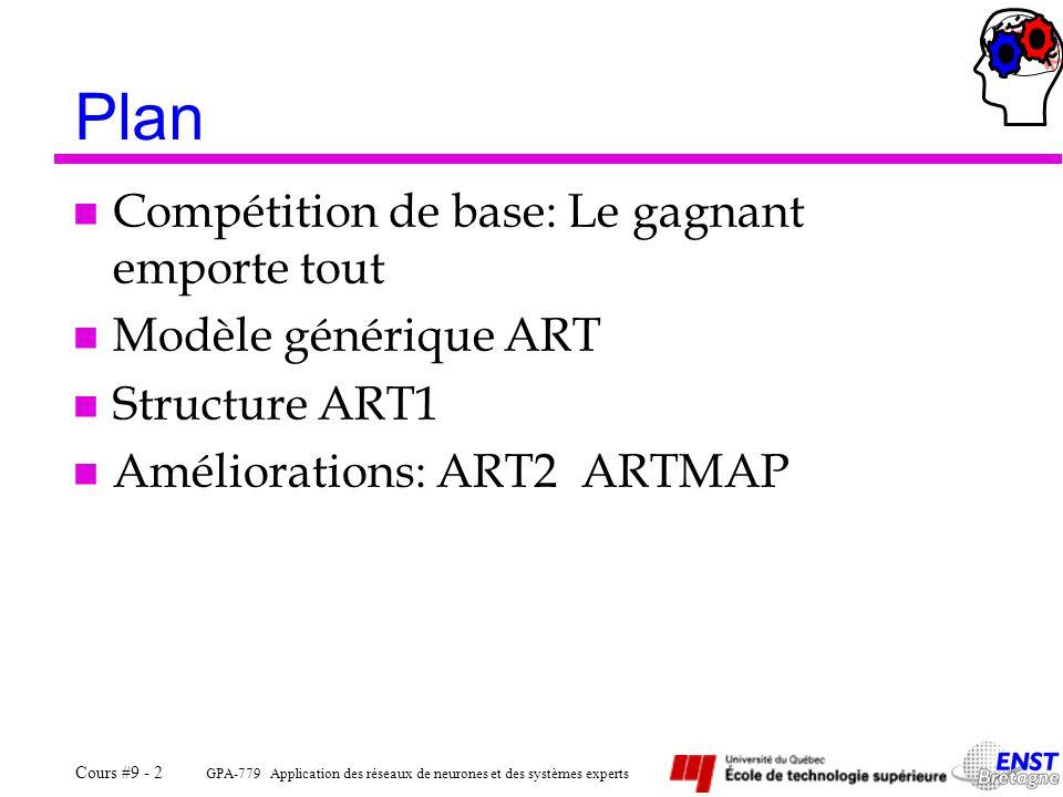 3-Compétition en F2.Forme résultat Y=y j* (1 neurone activé) Fig.