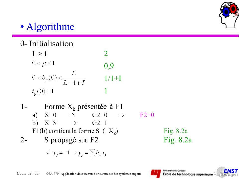 GPA-779 Application des réseaux de neurones et des systèmes experts Cours #9 - 22 0-Initialisation L > 1 2 0,9 1/1+I 1 1-Forme X k présentée à F1 a)X=0 G2=0 F2=0 b)X=S G2=1 F1(b) contient la forme S (=X k )Fig.