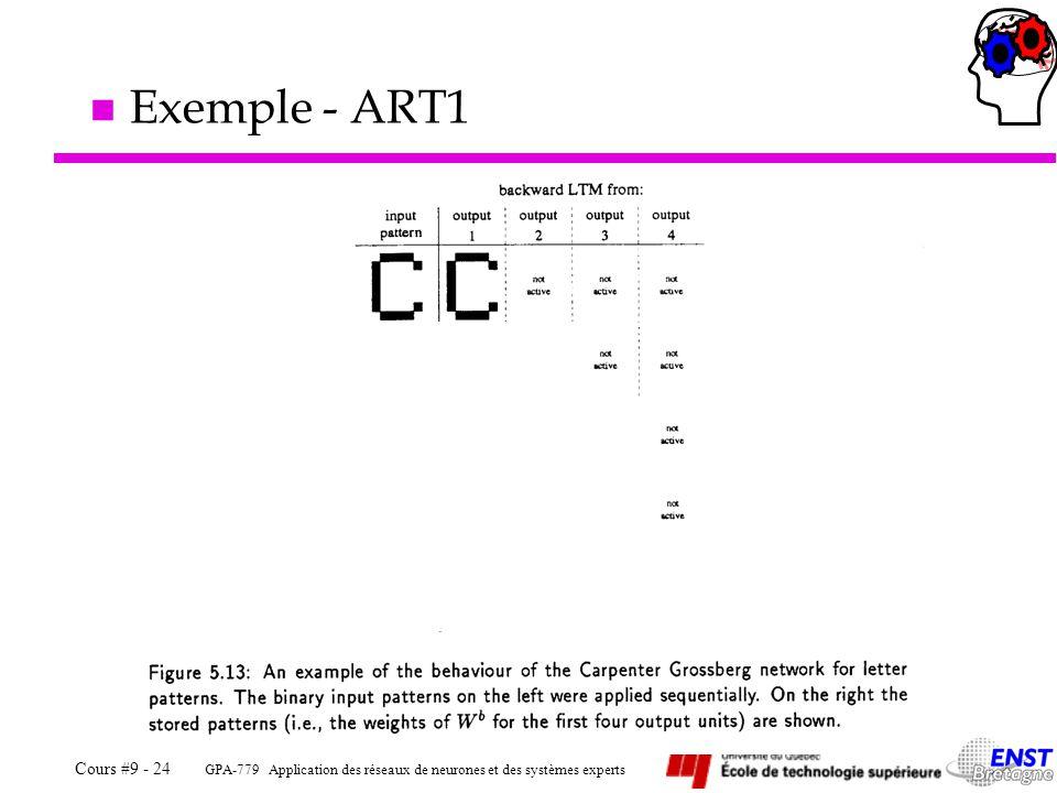 GPA-779 Application des réseaux de neurones et des systèmes experts Cours #9 - 24 n Exemple - ART1