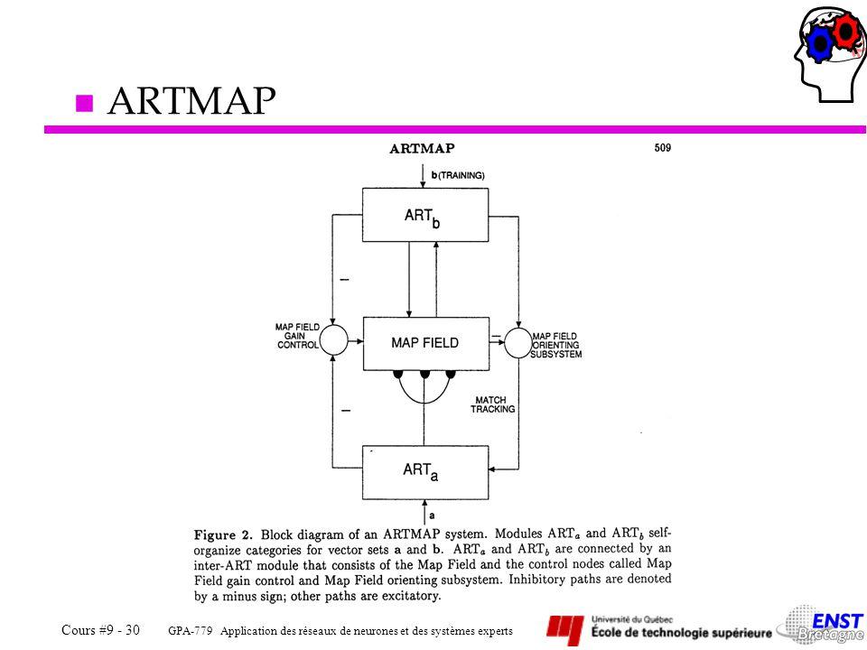 GPA-779 Application des réseaux de neurones et des systèmes experts Cours #9 - 30 n ARTMAP