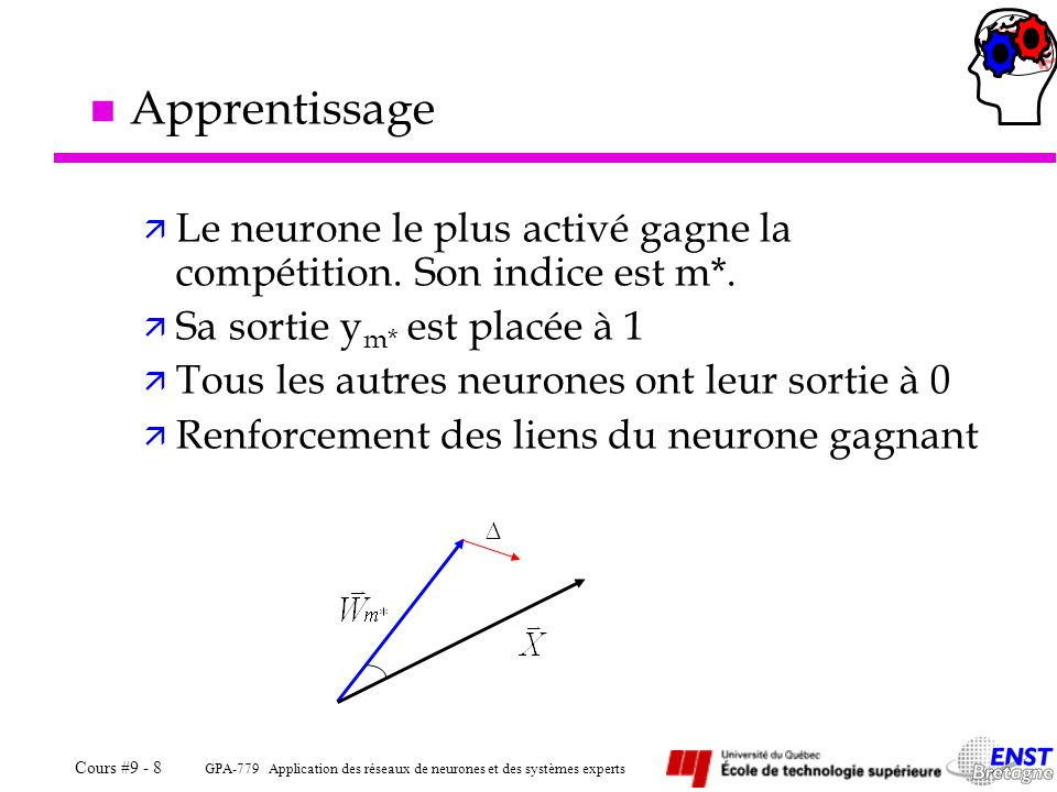 GPA-779 Application des réseaux de neurones et des systèmes experts Cours #9 - 9 a) avant lapprentissage b) après lapprentissage x: vecteur de poids: vecteur dentrée