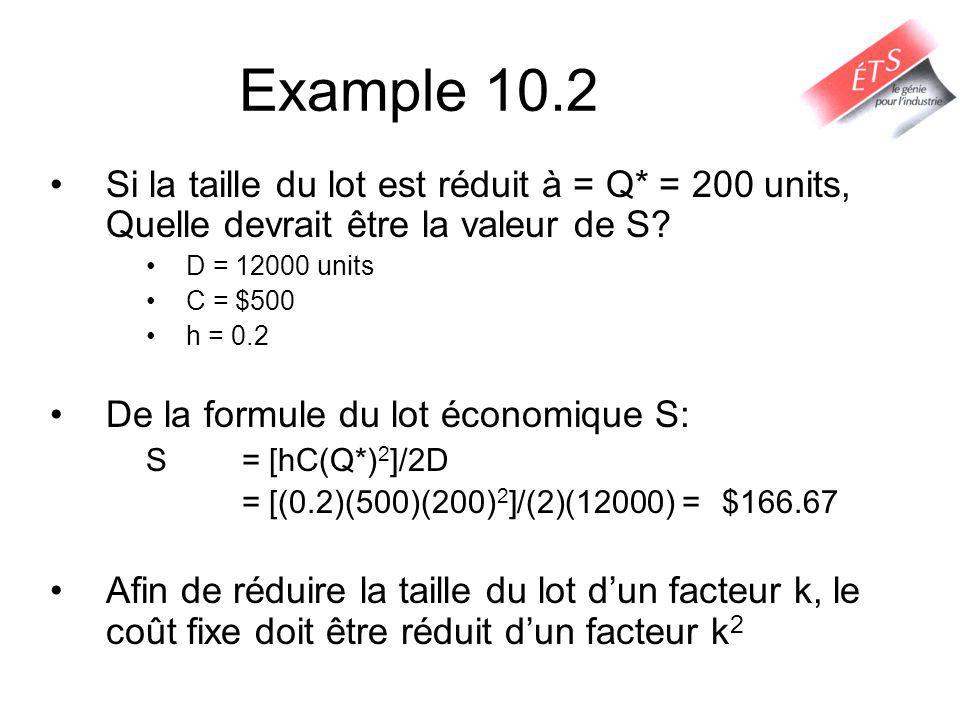 Example 10.2 Si la taille du lot est réduit à = Q* = 200 units, Quelle devrait être la valeur de S? D = 12000 units C = $500 h = 0.2 De la formule du