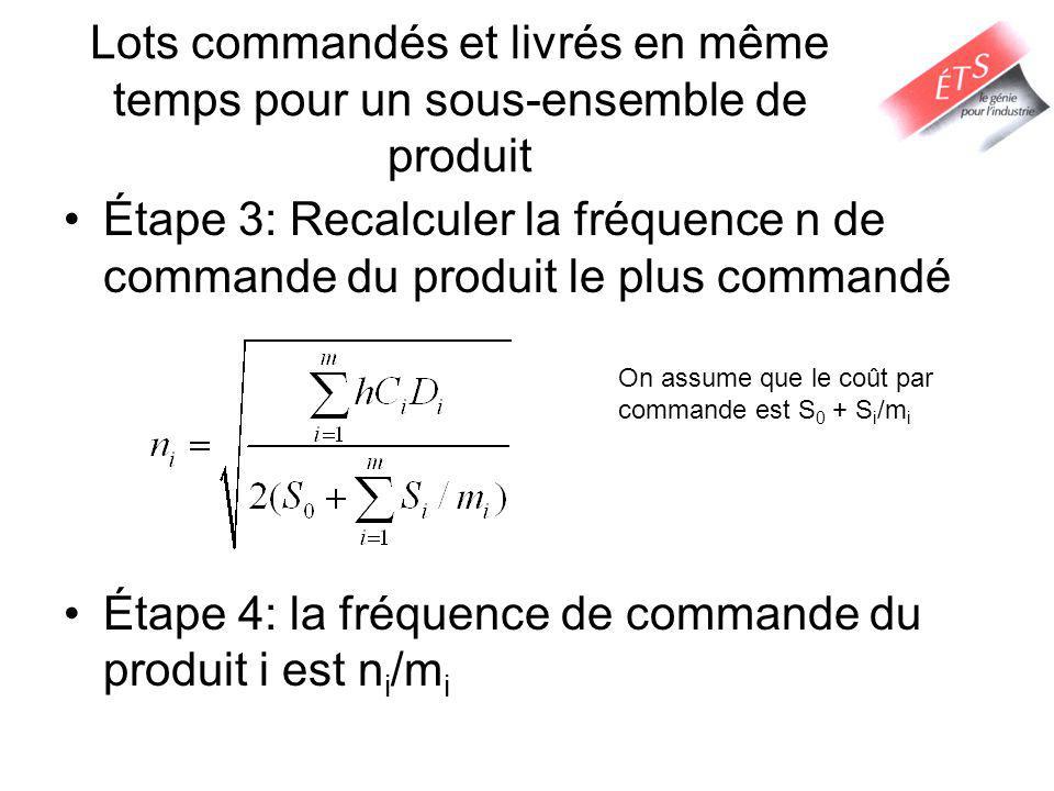 Lots commandés et livrés en même temps pour un sous-ensemble de produit Étape 3: Recalculer la fréquence n de commande du produit le plus commandé Étape 4: la fréquence de commande du produit i est n i /m i On assume que le coût par commande est S 0 + S i /m i