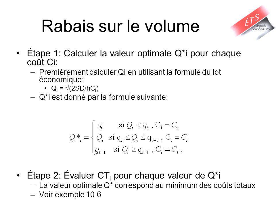 Rabais sur le volume Étape 1: Calculer la valeur optimale Q*i pour chaque coût Ci: –Premièrement calculer Qi en utilisant la formule du lot économique: Q i = (2SD/hC i ) –Q*i est donné par la formule suivante: Étape 2: Évaluer CT i pour chaque valeur de Q*i –La valeur optimale Q* correspond au minimum des coûts totaux –Voir exemple 10.6