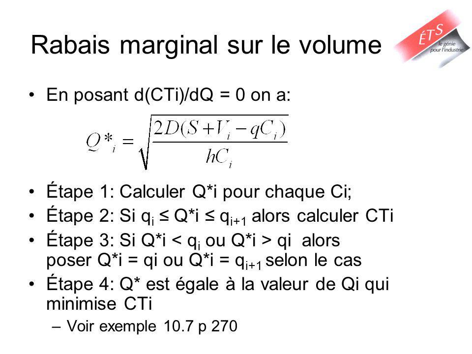 Rabais marginal sur le volume En posant d(CTi)/dQ = 0 on a: Étape 1: Calculer Q*i pour chaque Ci; Étape 2: Si q i Q*i q i+1 alors calculer CTi Étape 3: Si Q*i qi alors poser Q*i = qi ou Q*i = q i+1 selon le cas Étape 4: Q* est égale à la valeur de Qi qui minimise CTi –Voir exemple 10.7 p 270