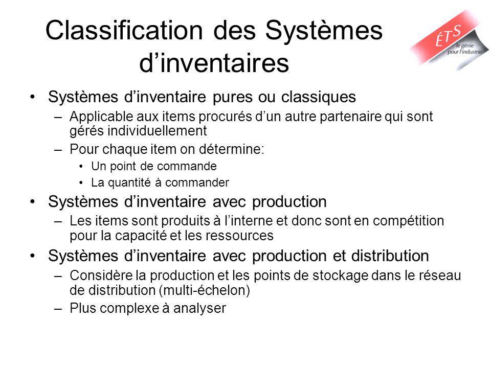 Classification des Systèmes dinventaires Systèmes dinventaire pures ou classiques –Applicable aux items procurés dun autre partenaire qui sont gérés i