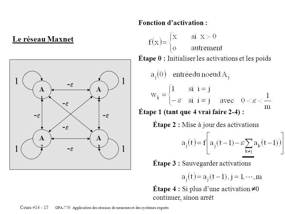GPA-779 Application des réseaux de neurones et des systèmes experts Cours #14 - 15 A2A2 A3A3 A1A1 A4A4 11 11 Le réseau Maxnet Fonction dactivation : É