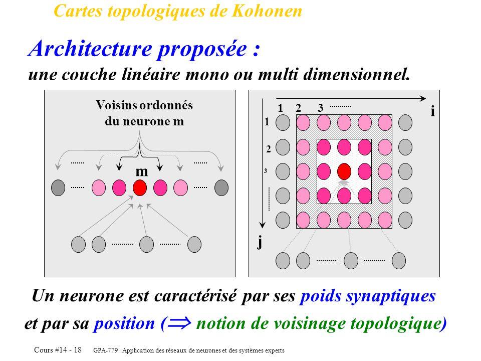 GPA-779 Application des réseaux de neurones et des systèmes experts Cours #14 - 18 Cartes topologiques de Kohonen Architecture proposée : une couche l