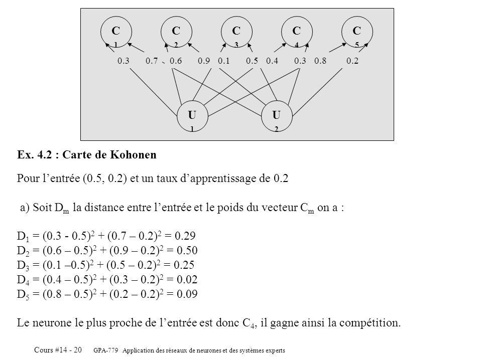 GPA-779 Application des réseaux de neurones et des systèmes experts Cours #14 - 20 U2U2 U1U1 C4C4 C2C2 C3C3 C1C1 C5C5 0.30.70.60.90.10.50.40.30.80.2 P