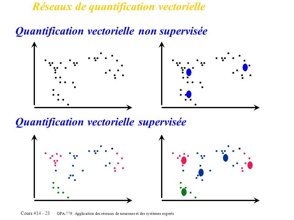 GPA-779 Application des réseaux de neurones et des systèmes experts Cours #14 - 23 Réseaux de quantification vectorielle Quantification vectorielle no