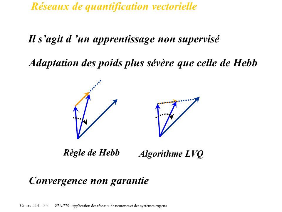 GPA-779 Application des réseaux de neurones et des systèmes experts Cours #14 - 25 Réseaux de quantification vectorielle Il sagit d un apprentissage n