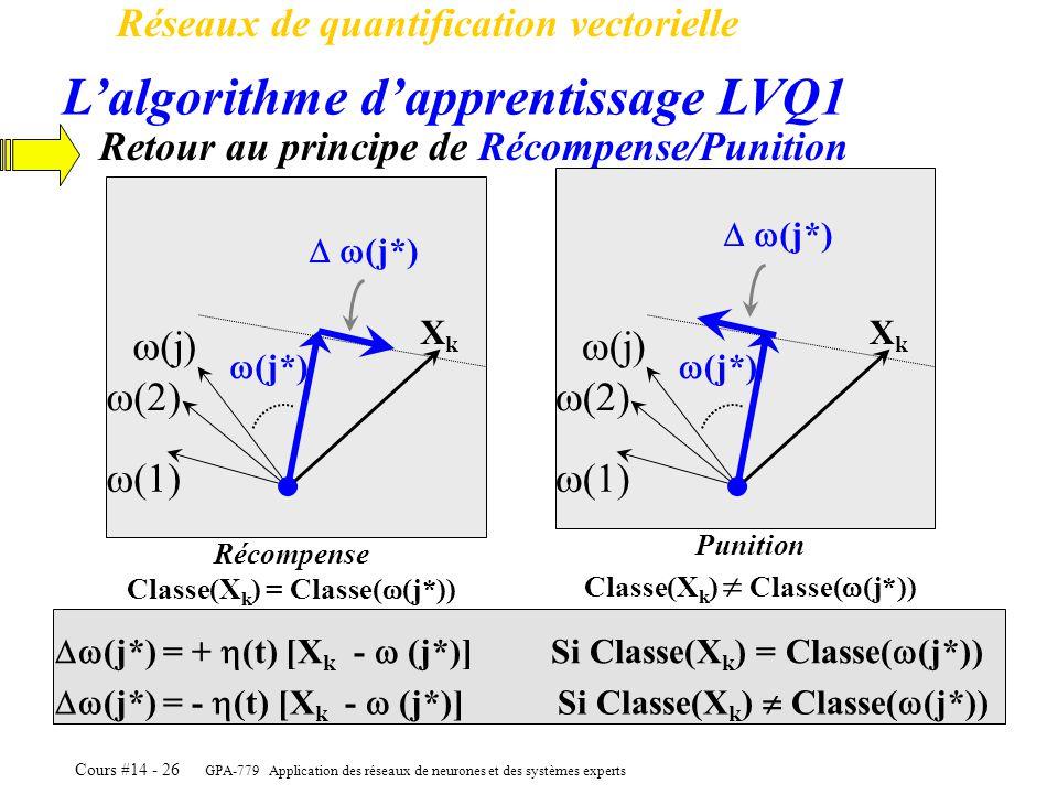 GPA-779 Application des réseaux de neurones et des systèmes experts Cours #14 - 26 Réseaux de quantification vectorielle Lalgorithme dapprentissage LV