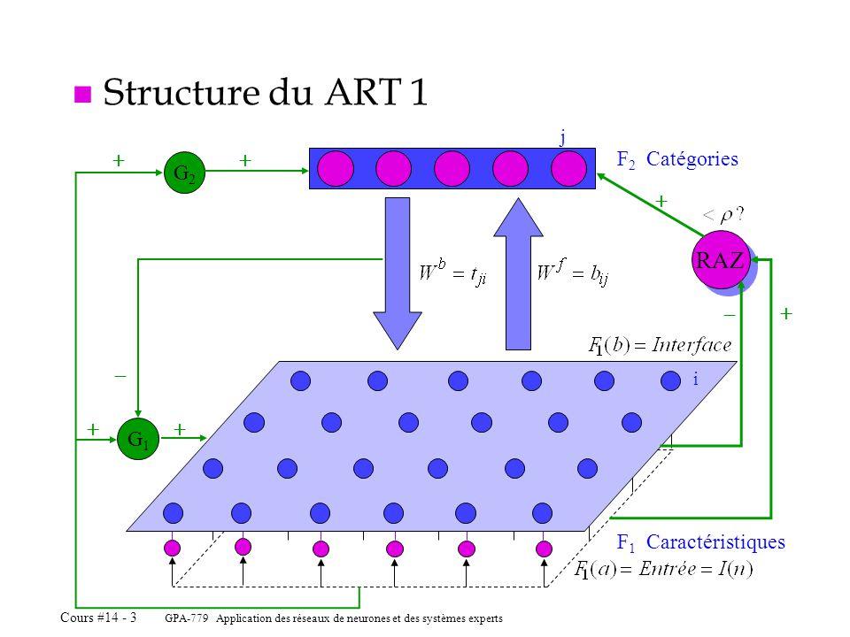 GPA-779 Application des réseaux de neurones et des systèmes experts Cours #14 - 3 n Structure du ART 1 F 2 Catégories j F 1 Caractéristiques i RAZ G1G