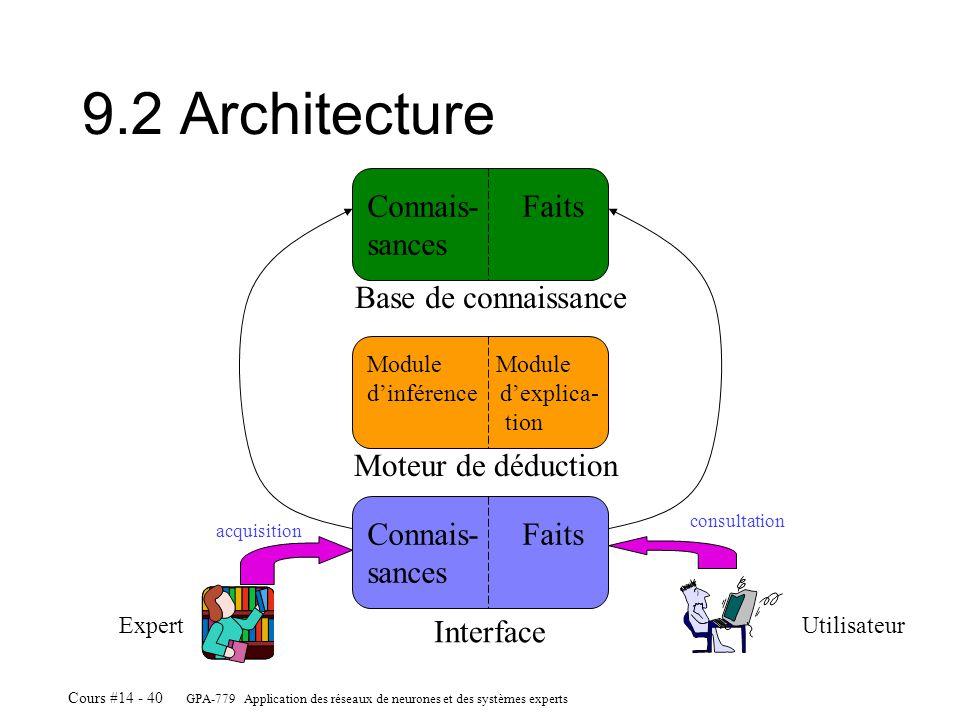 GPA-779 Application des réseaux de neurones et des systèmes experts Cours #14 - 40 9.2 Architecture Connais- Faits sances Connais- Faits sances Module