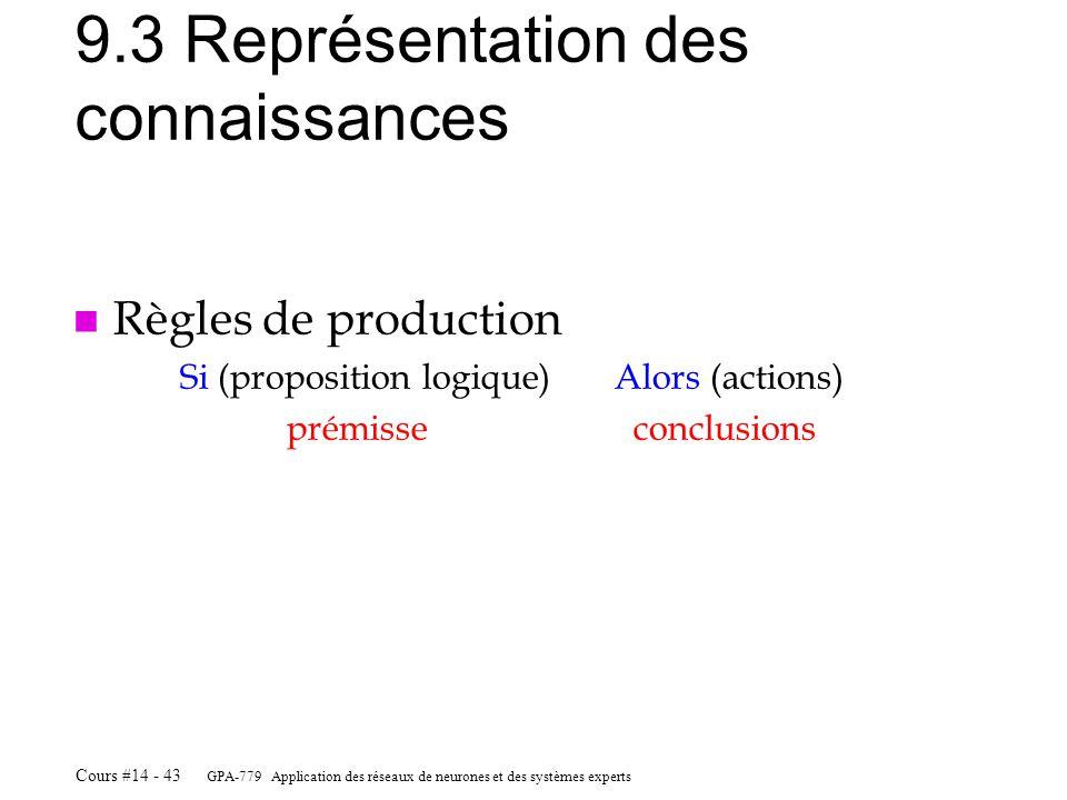 GPA-779 Application des réseaux de neurones et des systèmes experts Cours #14 - 43 9.3 Représentation des connaissances n Règles de production Si (pro