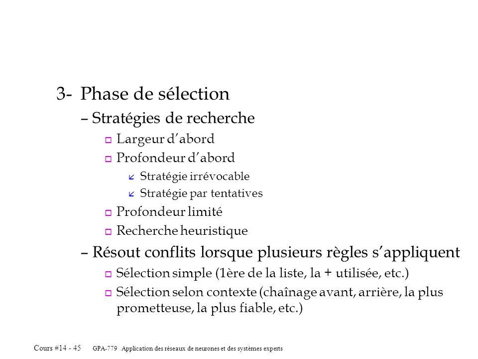 GPA-779 Application des réseaux de neurones et des systèmes experts Cours #14 - 45 3-Phase de sélection –Stratégies de recherche o Largeur dabord o Pr