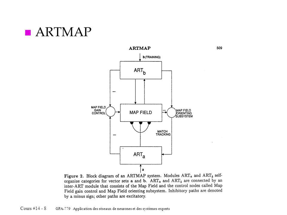 GPA-779 Application des réseaux de neurones et des systèmes experts Cours #14 - 8 n ARTMAP