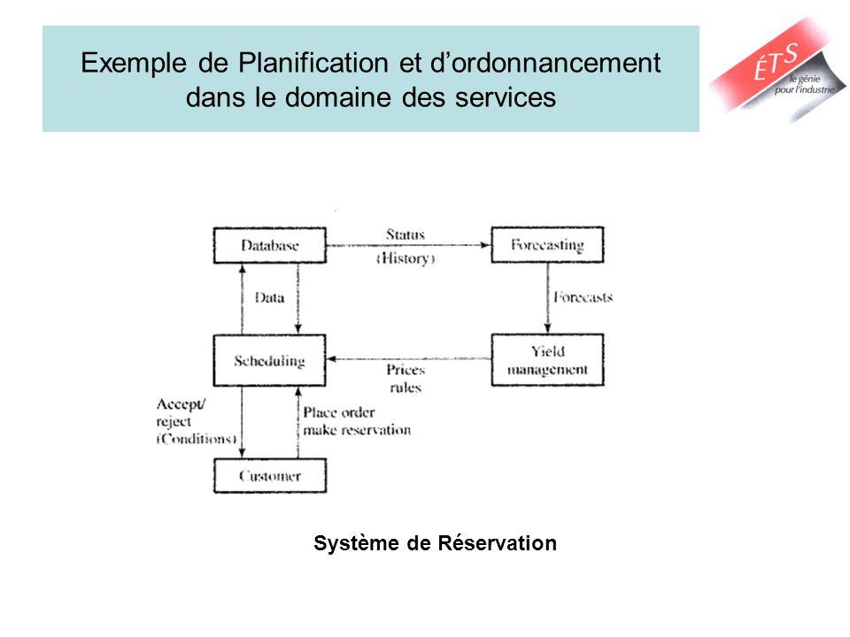 Exemple de Planification et dordonnancement dans le domaine des services Système de Réservation