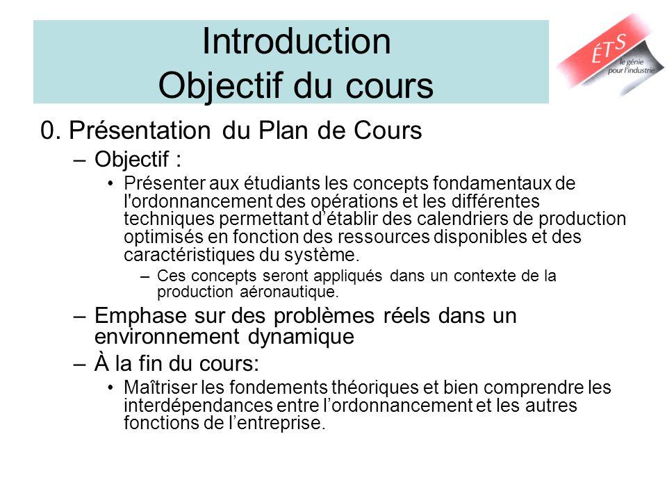 Introduction Objectif du cours 0. Présentation du Plan de Cours –Objectif : Présenter aux étudiants les concepts fondamentaux de l'ordonnancement des