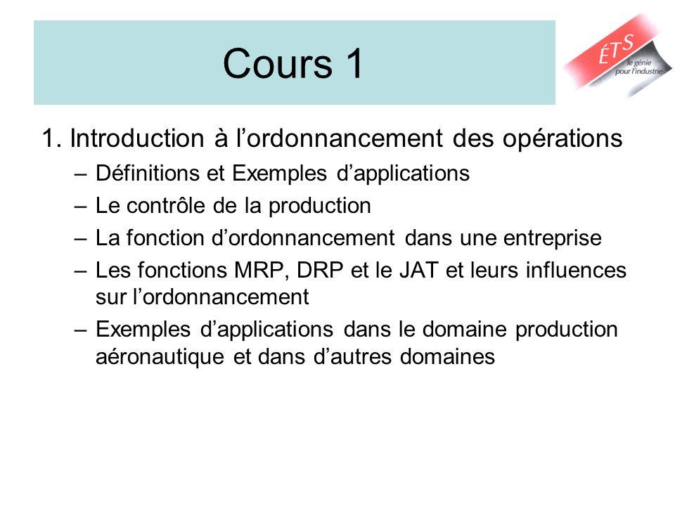 Cours 1 1. Introduction à lordonnancement des opérations –Définitions et Exemples dapplications –Le contrôle de la production –La fonction dordonnance