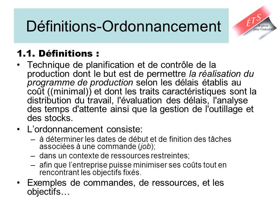 Définitions-Ordonnancement 1.1. Définitions : Technique de planification et de contrôle de la production dont le but est de permettre la réalisation d
