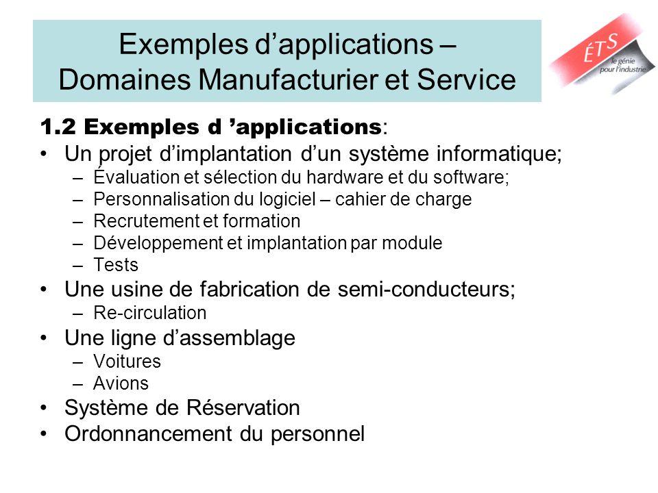 Exemples dapplications – Domaines Manufacturier et Service 1.2 Exemples d applications : Un projet dimplantation dun système informatique; –Évaluation