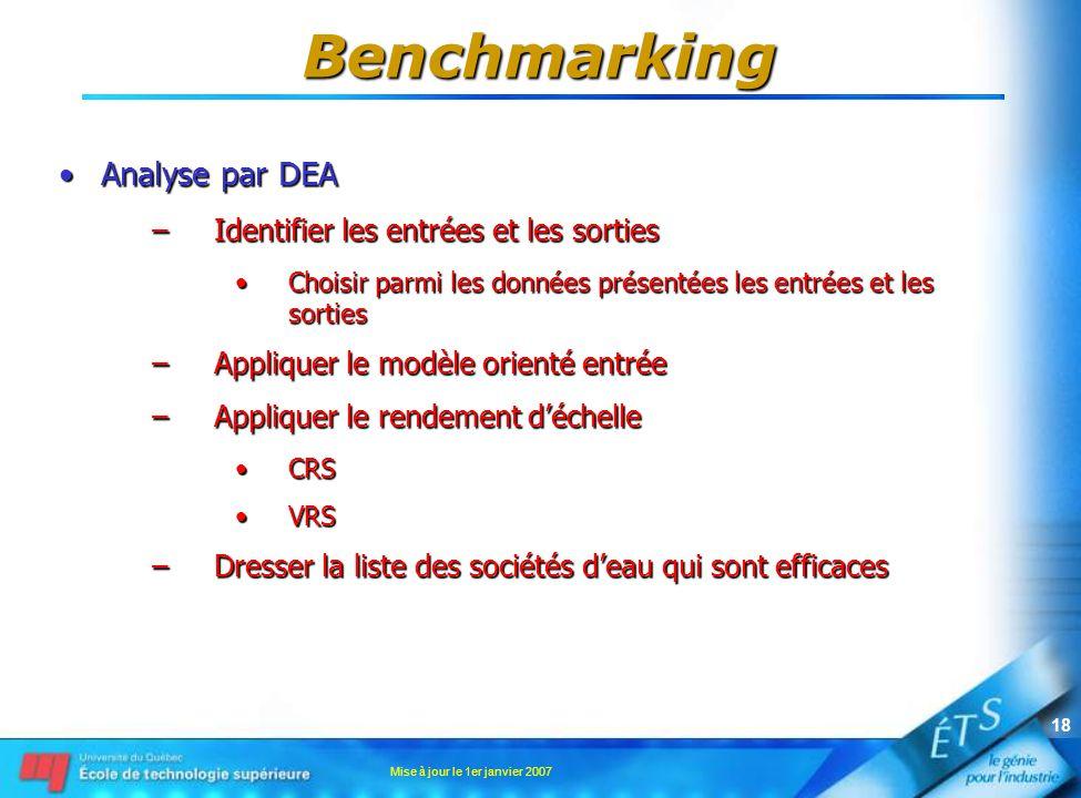 Mise à jour le 1er janvier 2007 18 Analyse par DEAAnalyse par DEA –Identifier les entrées et les sorties Choisir parmi les données présentées les entr