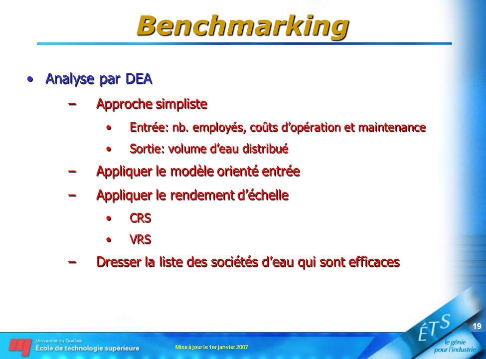 Mise à jour le 1er janvier 2007 19 Analyse par DEAAnalyse par DEA –Approche simpliste Entrée: nb. employés, coûts dopération et maintenanceEntrée: nb.