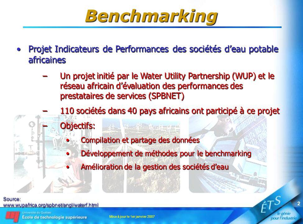 Mise à jour le 1er janvier 2007 2 Benchmarking Projet Indicateurs de Performances des sociétés deau potable africainesProjet Indicateurs de Performanc