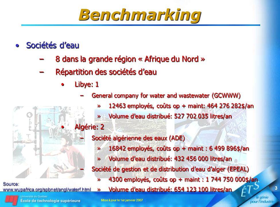 Mise à jour le 1er janvier 2007 3 Benchmarking Sociétés deauSociétés deau –8 dans la grande région « Afrique du Nord » –Répartition des sociétés deau