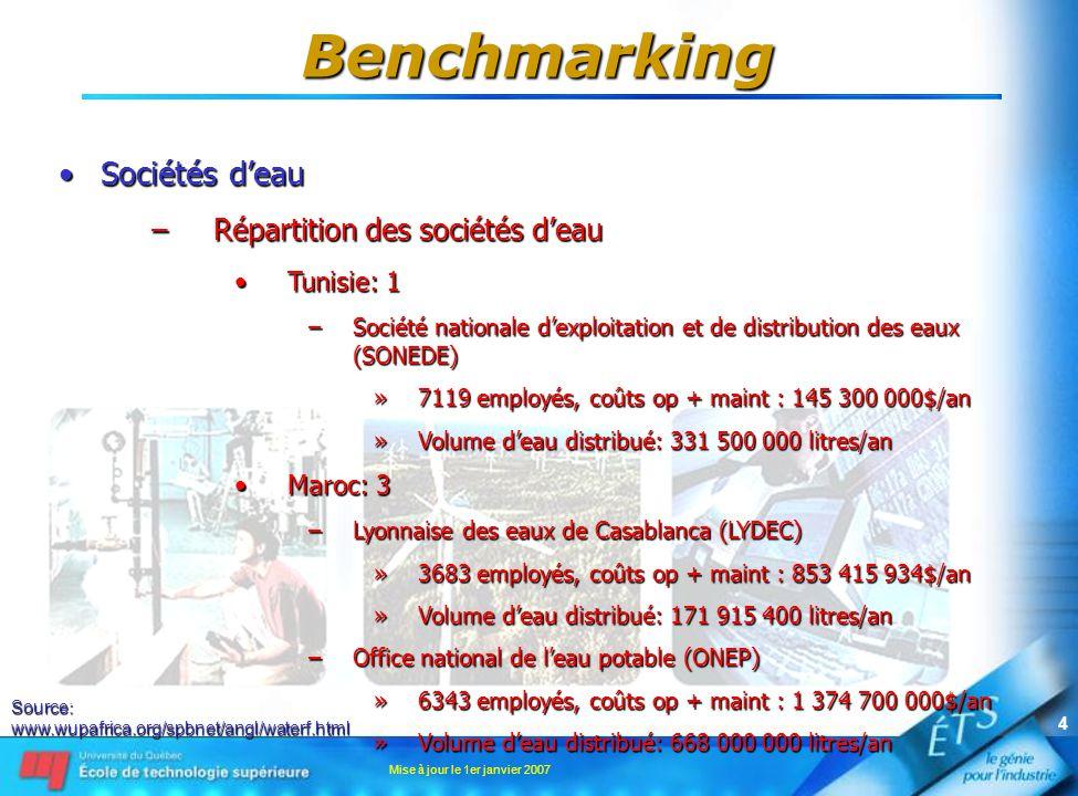 Mise à jour le 1er janvier 2007 4 Benchmarking Sociétés deauSociétés deau –Répartition des sociétés deau Tunisie: 1Tunisie: 1 –Société nationale dexpl