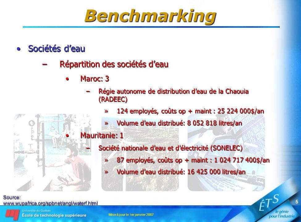 Mise à jour le 1er janvier 2007 5 Benchmarking Sociétés deauSociétés deau –Répartition des sociétés deau Maroc: 3Maroc: 3 –Régie autonome de distribut