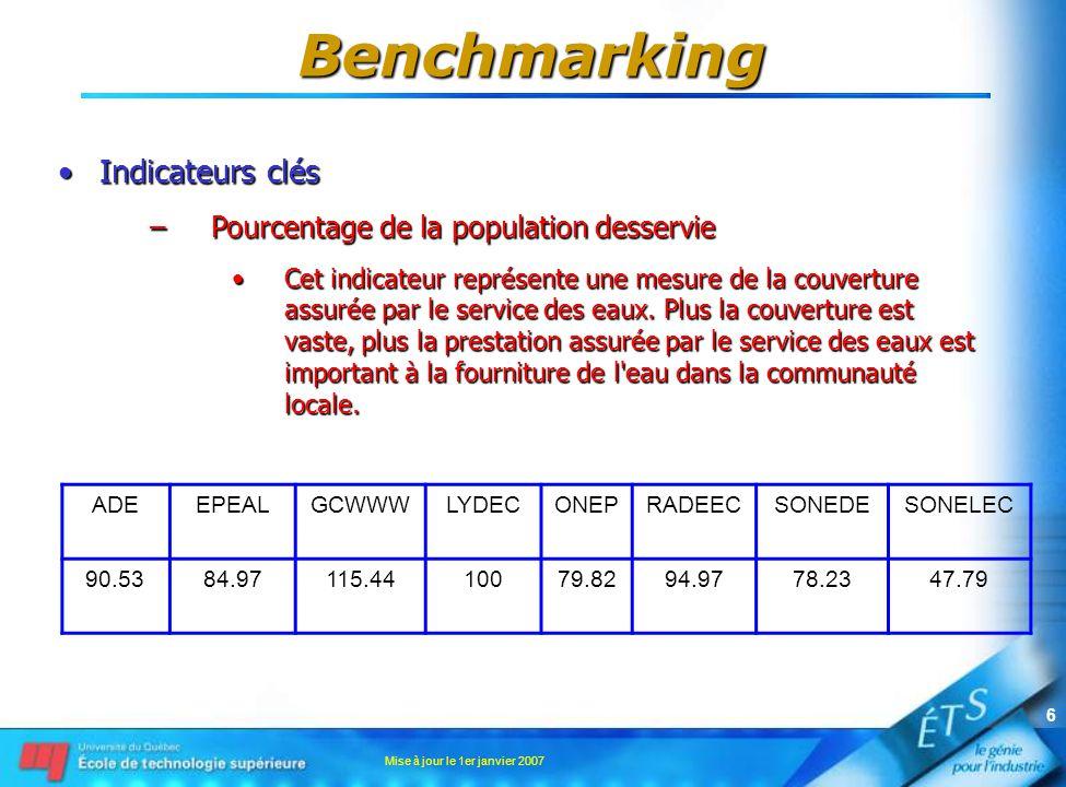 Mise à jour le 1er janvier 2007 6 Indicateurs clésIndicateurs clés –Pourcentage de la population desservie Cet indicateur représente une mesure de la