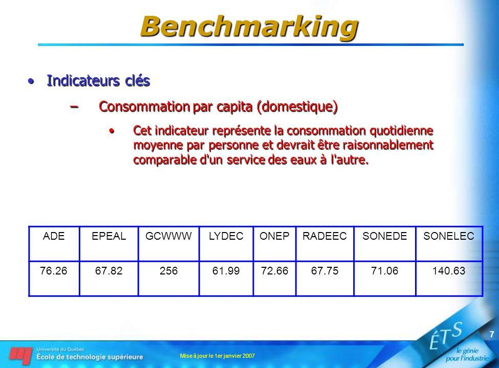 Mise à jour le 1er janvier 2007 7 Indicateurs clésIndicateurs clés –Consommation par capita (domestique) Cet indicateur représente la consommation quo