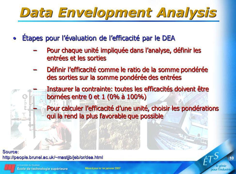 Mise à jour le 1er janvier 2007 10 Data Envelopment Analysis Étapes pour lévaluation de lefficacité par le DEAÉtapes pour lévaluation de lefficacité par le DEA –Pour chaque unité impliquée dans lanalyse, définir les entrées et les sorties –Définir lefficacité comme le ratio de la somme pondérée des sorties sur la somme pondérée des entrées –Instaurer la contrainte: toutes les efficacités doivent être bornées entre 0 et 1 (0% à 100%) –Pour calculer lefficacité dune unité, choisir les pondérations qui la rend la plus favorable que possible Source:http://people.brunel.ac.uk/~mastjjb/jeb/or/dea.html