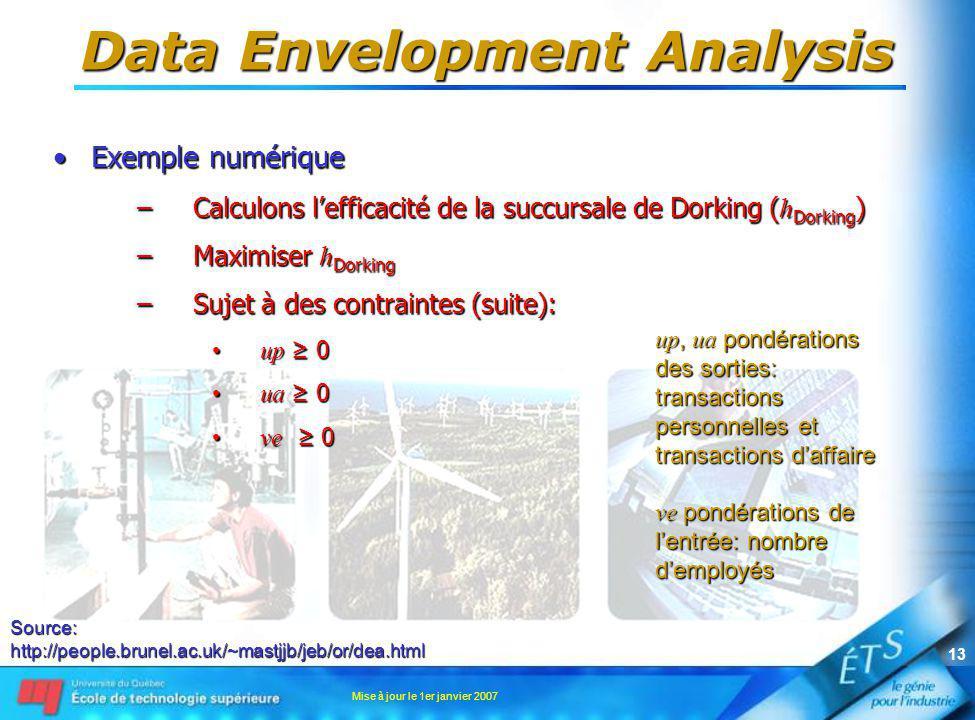 Mise à jour le 1er janvier 2007 13 Data Envelopment Analysis Exemple numériqueExemple numérique –Calculons lefficacité de la succursale de Dorking ( h Dorking ) –Maximiser h Dorking –Sujet à des contraintes (suite): up 0up 0 ua 0ua 0 ve 0ve 0 Source:http://people.brunel.ac.uk/~mastjjb/jeb/or/dea.html up, ua pondérations des sorties: transactions personnelles et transactions daffaire ve pondérations de lentrée: nombre demployés