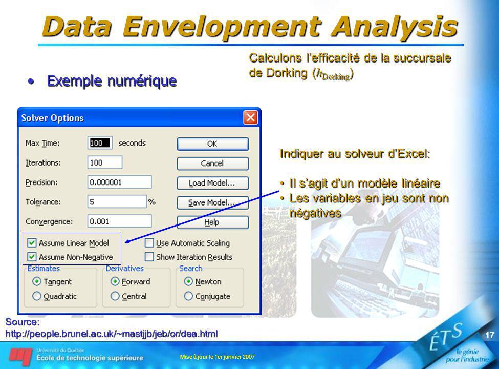 Mise à jour le 1er janvier 2007 17 Data Envelopment Analysis Exemple numériqueExemple numérique Source:http://people.brunel.ac.uk/~mastjjb/jeb/or/dea.html Indiquer au solveur dExcel: Il sagit dun modèle linéaireIl sagit dun modèle linéaire Les variables en jeu sont non négativesLes variables en jeu sont non négatives Calculons lefficacité de la succursale de Dorking ( h Dorking )
