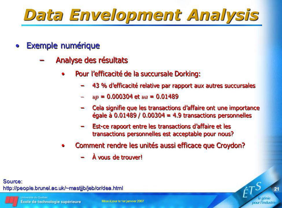 Mise à jour le 1er janvier 2007 21 Data Envelopment Analysis Exemple numériqueExemple numérique –Analyse des résultats Pour lefficacité de la succursale Dorking:Pour lefficacité de la succursale Dorking: –43 % defficacité relative par rapport aux autres succursales –up = 0.000304 et ua = 0.01489 –Cela signifie que les transactions daffaire ont une importance égale à 0.01489 / 0.00304 = 4.9 transactions personnelles –Est-ce rapoort entre les transactions daffaire et les transactions personnelles est acceptable pour nous.