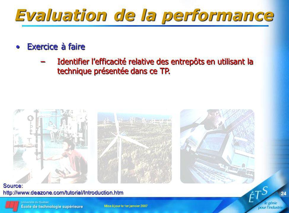 Mise à jour le 1er janvier 2007 24 Evaluation de la performance Exercice à faireExercice à faire –Identifier lefficacité relative des entrepôts en utilisant la technique présentée dans ce TP.