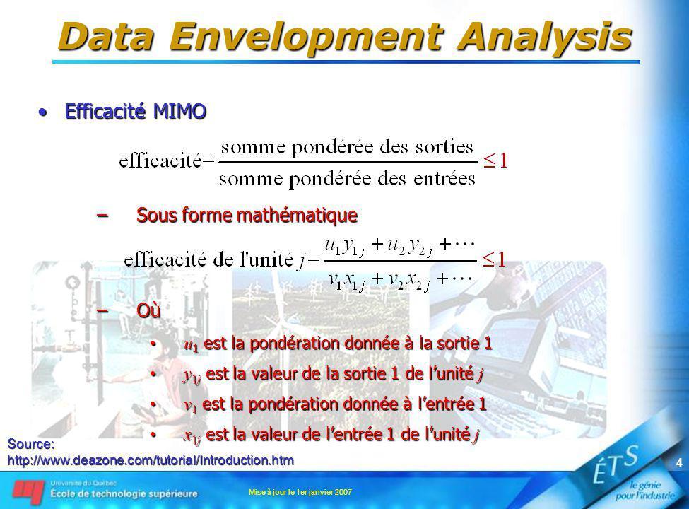 Mise à jour le 1er janvier 2007 4 Data Envelopment Analysis Efficacité MIMOEfficacité MIMO –Sous forme mathématique –Où u 1 est la pondération donnée à la sortie 1u 1 est la pondération donnée à la sortie 1 y 1j est la valeur de la sortie 1 de lunité jy 1j est la valeur de la sortie 1 de lunité j v 1 est la pondération donnée à lentrée 1v 1 est la pondération donnée à lentrée 1 x 1j est la valeur de lentrée 1 de lunité jx 1j est la valeur de lentrée 1 de lunité j Source:http://www.deazone.com/tutorial/Introduction.htm